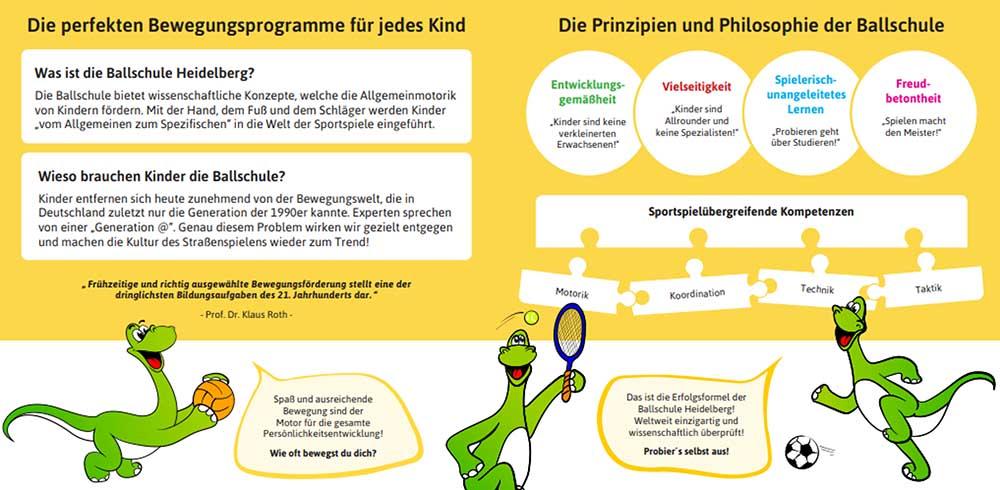 Die Mini Ballschule nach dem Heidelberger Vorbild startet am 24. September 2021 bei TuRa Rüdinghausen.